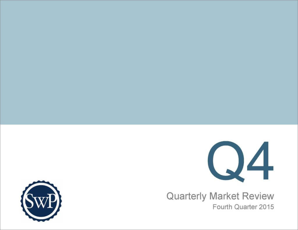 Quarterly Market Review Q4 2015