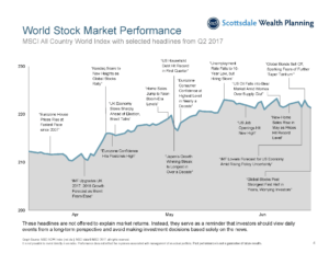 Q2 2017 Market Review Posted