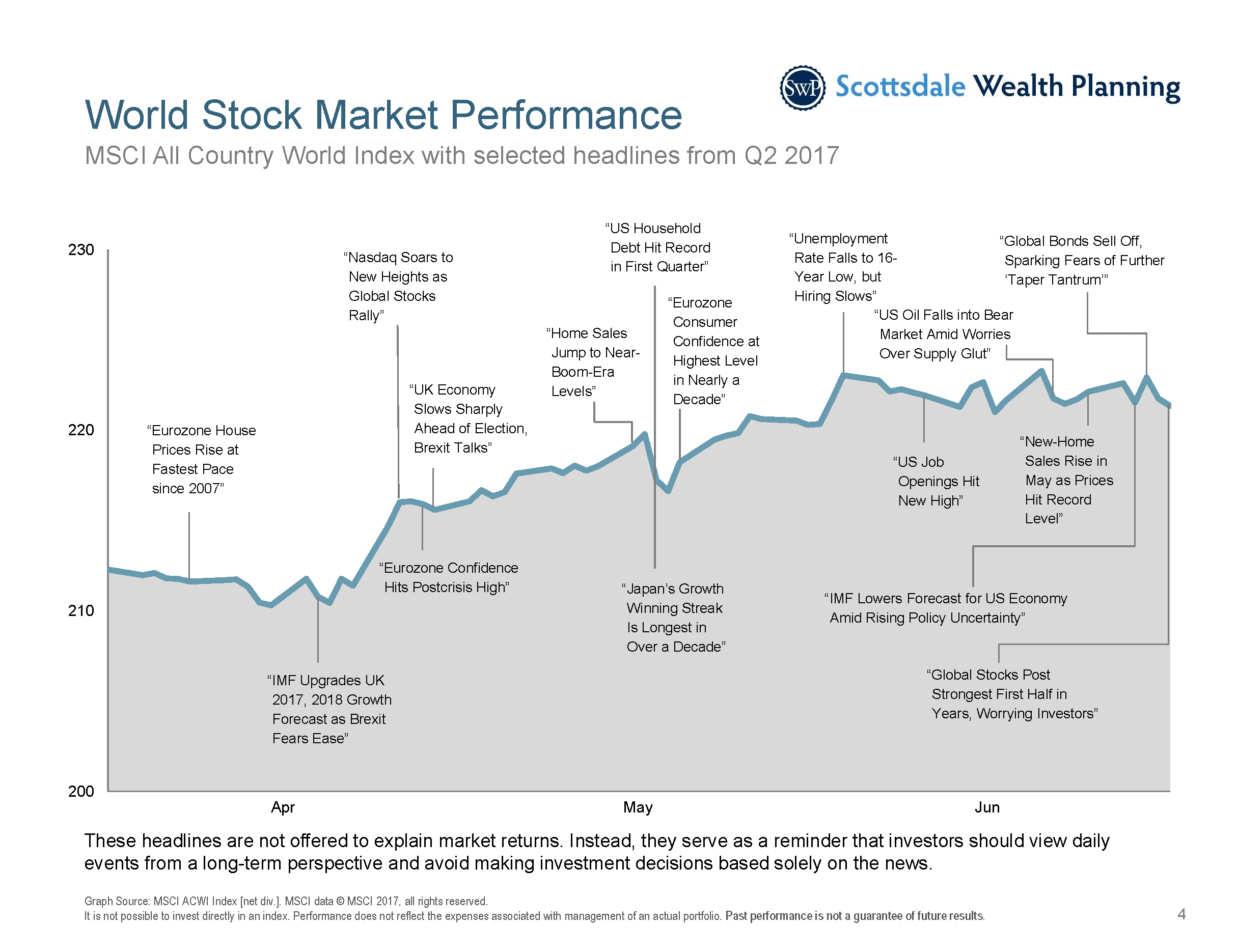 Q2 2017 Market Headlines