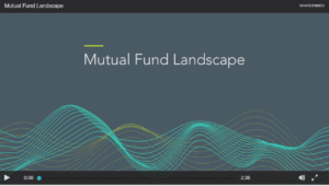 From Dimensional: Do Mutual Funds Outperform Benchmarks?